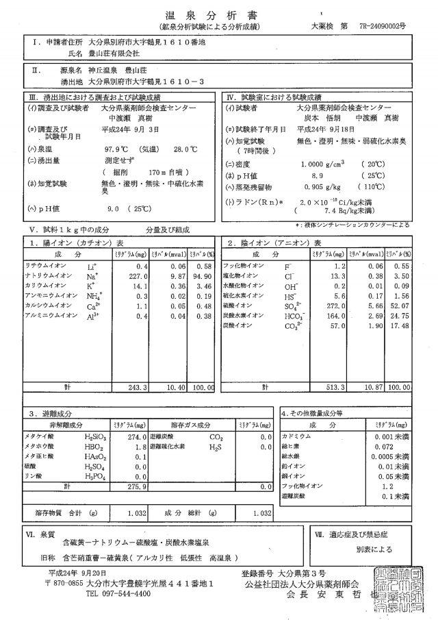 豊山荘 成分表