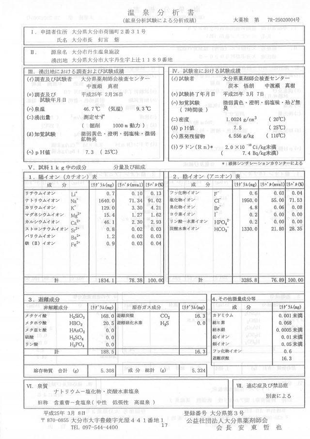 丹生温泉 成分表