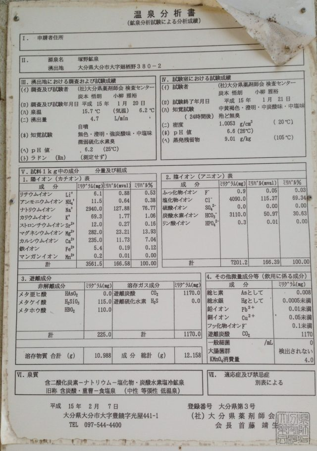 塚野鉱泉 成分表