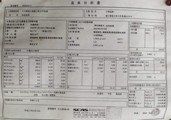 千寿温泉成分表