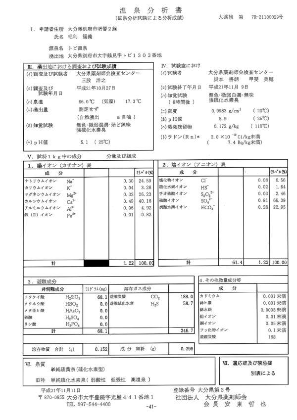 おすすめ!明礬温泉 豊前屋旅館【別府市】成分表