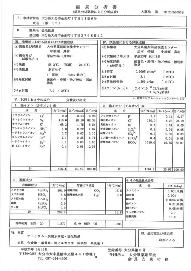 都会のオアシス!金池温泉(ホテルクドウ)【大分市】成分表